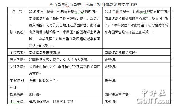 王英津深度解读蔡政府对南海仲裁结果的声明 - leebapa - leebapa的博客