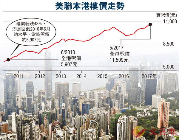 香港的面积和人口_2010年香港人口(2)