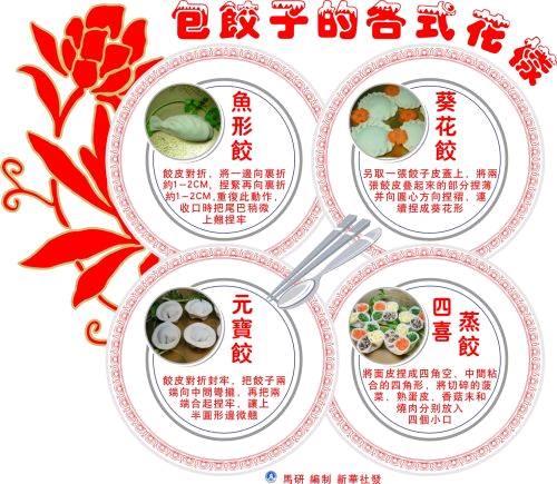 1月31日图表:包饺子的各式花样.新华社