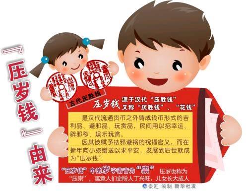 """2月2日图表:""""压岁钱""""由来.新华社图片"""