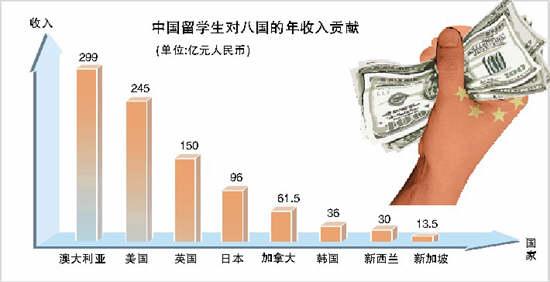 八坼GDp_最新城市GDP排行 谁强势反弹,谁不及预期,谁异军突起
