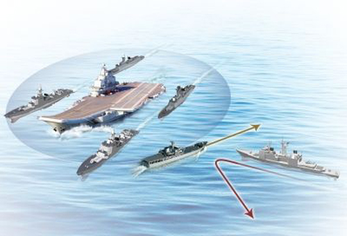 美舰接近中国航母编队示意图