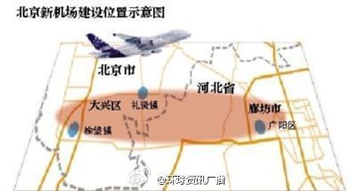 北京新机场该取什麼名字?