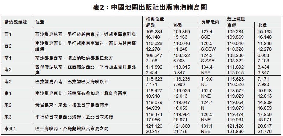 表2:中国地图出版社出版南海诸岛图