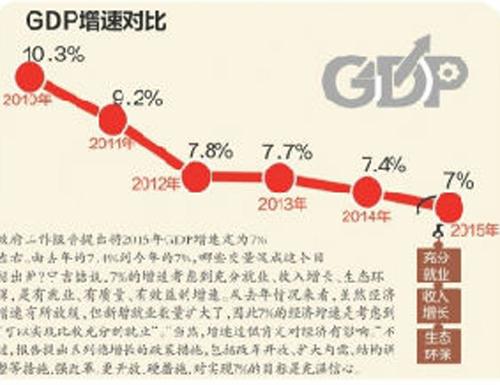 中国评论新闻:中国新常态压力蔓延亚洲