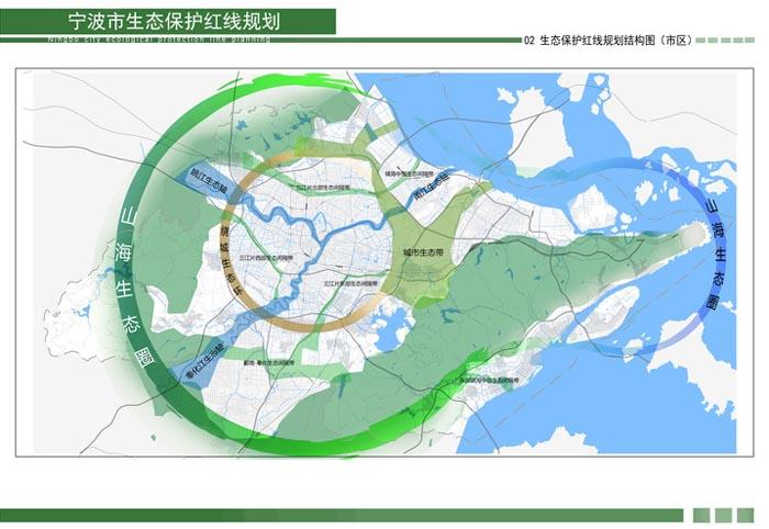 宁波市将生态保护红线内区域划分为13个类别