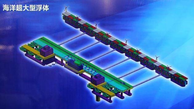 我国大型海洋浮式结构