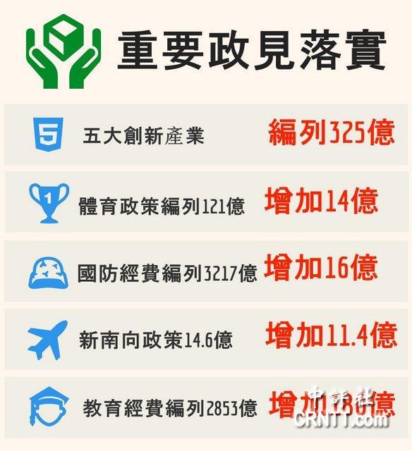 2020年中国国防预算占GDP多少_2017军工行业表现如何 数据告诉你