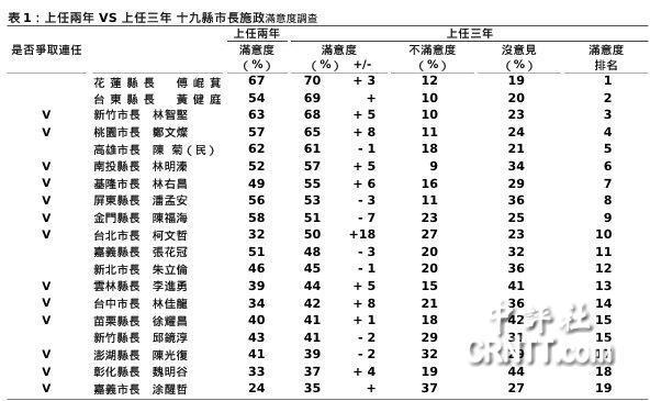 北京赛车PK10计划:TVBS�h市�L民�{:�G三�h市�L吊�尾