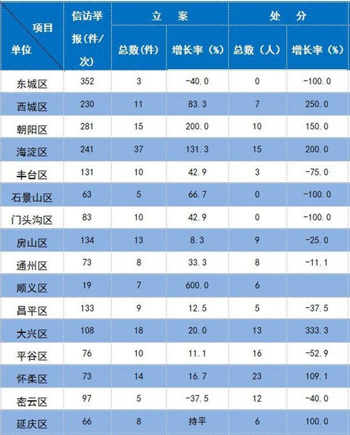 pc蛋蛋幸运算法:北京:1月�分�d局��植�16人