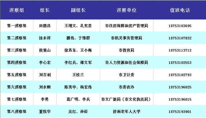 新加坡娱乐平台:��南:分三批巡察21��市直部�T