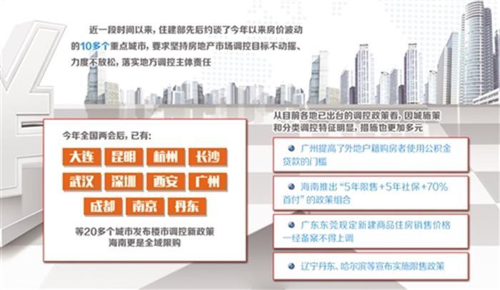 """2017pk10三把必中方法:�鞘型�C炒作抬�^ �^�岢鞘许�""""踩刹�"""""""
